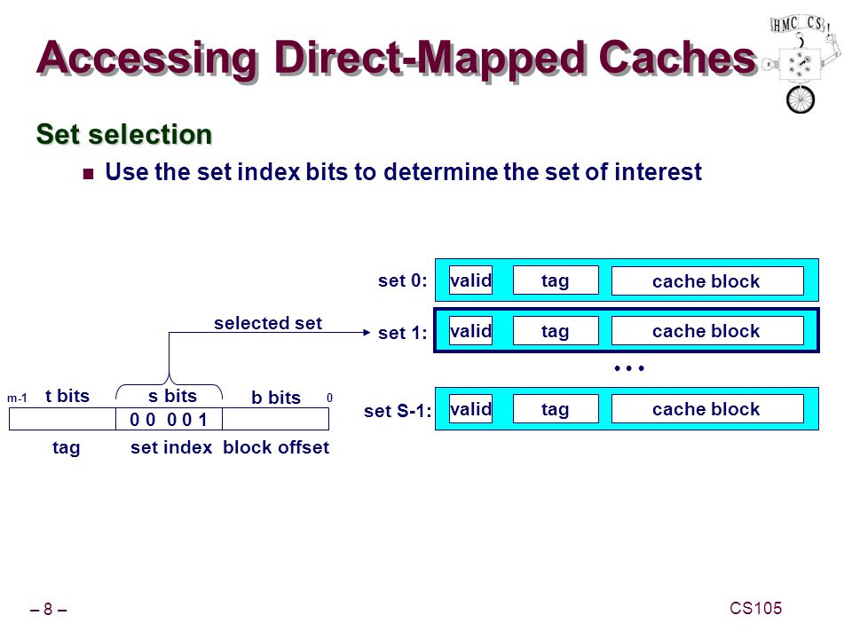 – 9 – CS105 Accessing Direct-Mapped Caches Line matching and word selection Line matching: Find a valid line in the selected set with a matching tag Word selection: Then extract the word 1 t bitss bits 100i0110 0m-1 b bits tagset indexblock offset selected set (i): (3) If (1) and (2), then cache hit, and block offset selects starting byte =1.