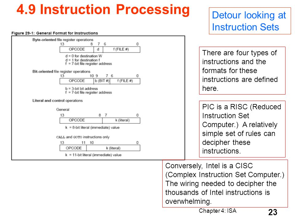 Chapter 4: ISA 23 Detour looking at Instruction Sets 4.9 Instruction Processing There are four types of instructions and the formats for these instruc