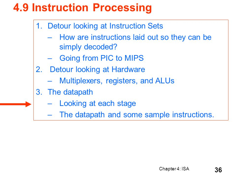 Chapter 4: ISA 36 4.9 Instruction Processing 1.Detour looking at Instruction Sets –How are instructions laid out so they can be simply decoded? –Going