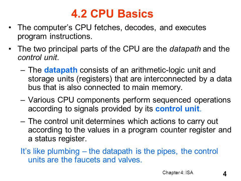 Chapter 4: ISA 65 Load Operations R[rt] Mem[R[rs] + SignExt[imm16]]; Example: lw rt, rs, imm16 11 oprsrtimmediate 016212631 6 bits16 bits5 bits rd 32 ALUctr Clk busW RegWr 32 busA 32 busB 555 RwRaRb 32 32-bit Registers Rs RtRd RegDst Extender Mux 32 16 imm16 ALUSrc ExtOp Clk Data In WrEn 32 Adr Data Memory 32 ALU MemWr Mu x W_Src ?.