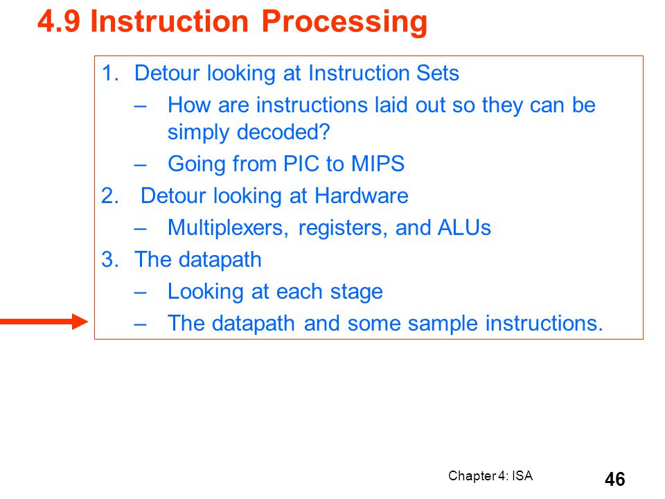 Chapter 4: ISA 46 4.9 Instruction Processing 1.Detour looking at Instruction Sets –How are instructions laid out so they can be simply decoded? –Going