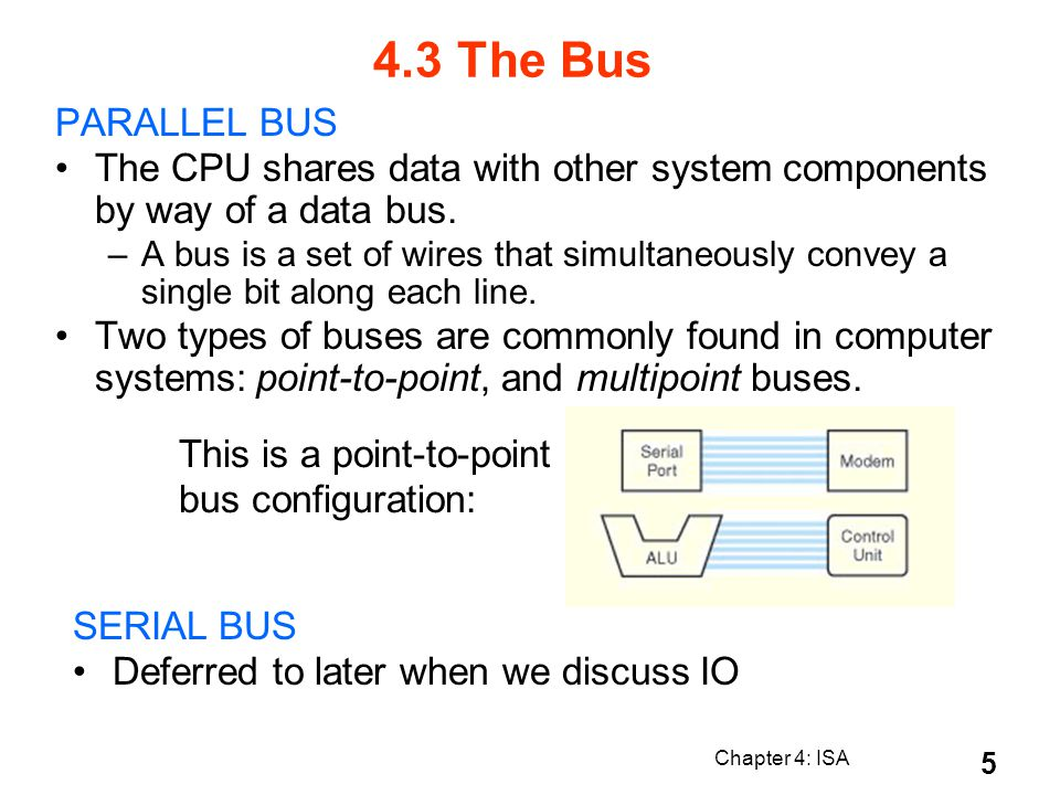 Chapter 4: ISA 5 4.3 The Bus PARALLEL BUS The CPU shares data with other system components by way of a data bus. –A bus is a set of wires that simulta