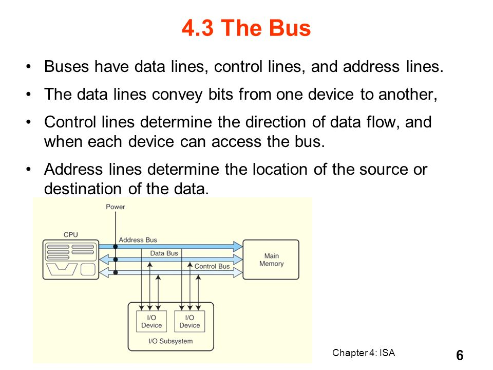 Chapter 4: ISA 7 A multipoint bus is shown below.