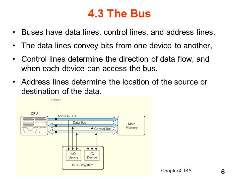 Chapter 4: ISA 47 Datapath Walkthrough #1 - add add $r3, $r1, $r2# r3 = r1+r2 Stage 1: fetch this instruction, incr.