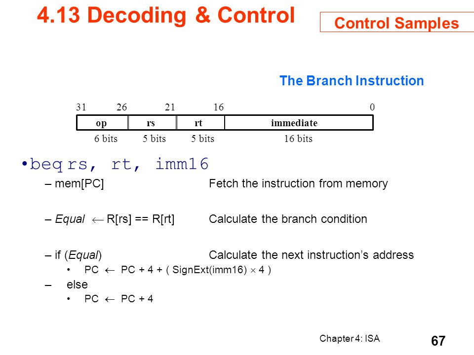 Chapter 4: ISA 67 The Branch Instruction beqrs, rt, imm16 –mem[PC]Fetch the instruction from memory –Equal R[rs] == R[rt]Calculate the branch conditio