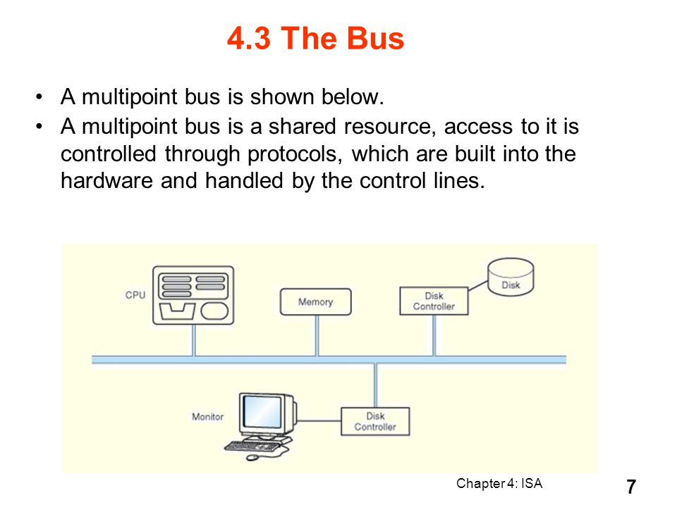 Chapter 4: ISA 8 –Distributed using self- detection: Devices decide which gets the bus among themselves.