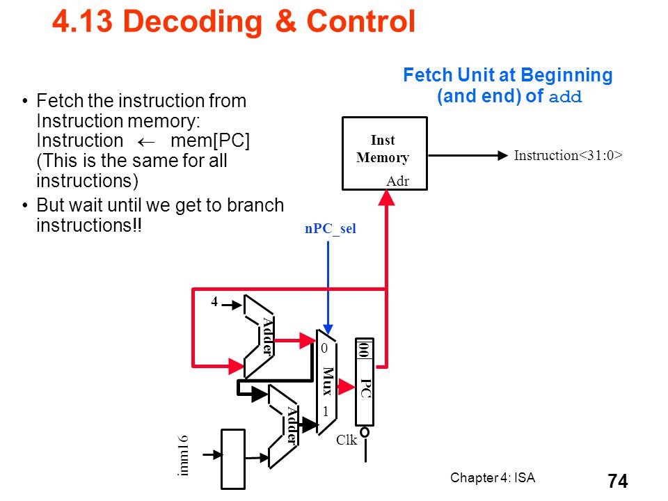 Chapter 4: ISA 74 Fetch Unit at Beginning (and end) of add Fetch the instruction from Instruction memory: Instruction mem[PC] (This is the same for al