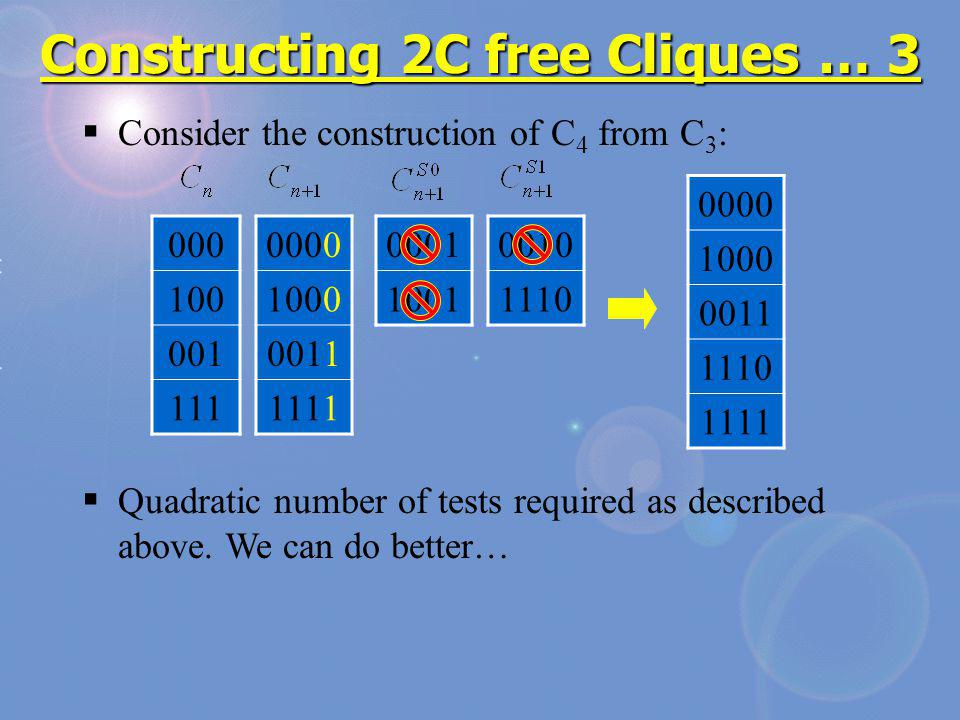 Constructing 2C free Cliques … 3 Consider the construction of C 4 from C 3 : 000 100 001 111 0000 1000 0011 1111 0001 1001 0010 1110 0000 1000 0011 11