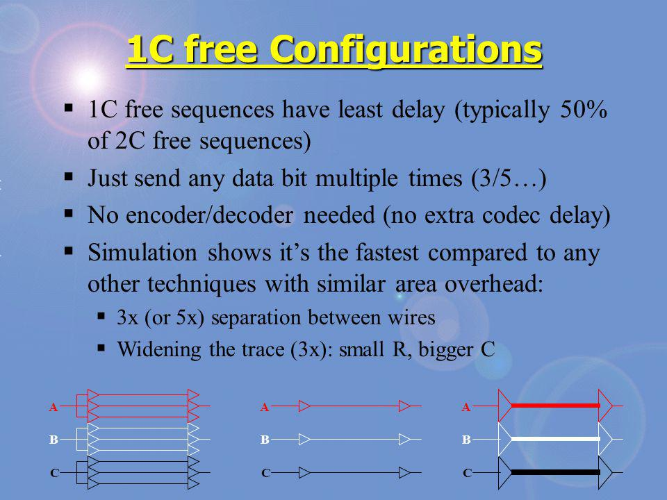 1C free Configurations 1C free sequences have least delay (typically 50% of 2C free sequences) Just send any data bit multiple times (3/5…) No encoder