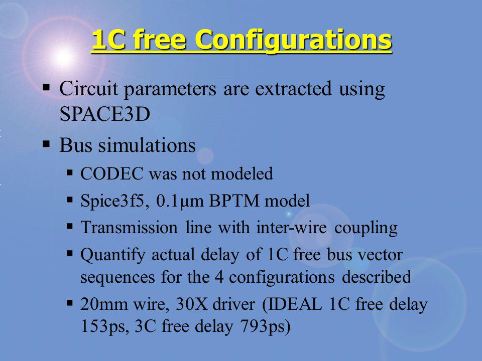 1C free Configurations Circuit parameters are extracted using SPACE3D Bus simulations CODEC was not modeled Spice3f5, 0.1μm BPTM model Transmission line with inter-wire coupling Quantify actual delay of 1C free bus vector sequences for the 4 configurations described 20mm wire, 30X driver (IDEAL 1C free delay 153ps, 3C free delay 793ps)