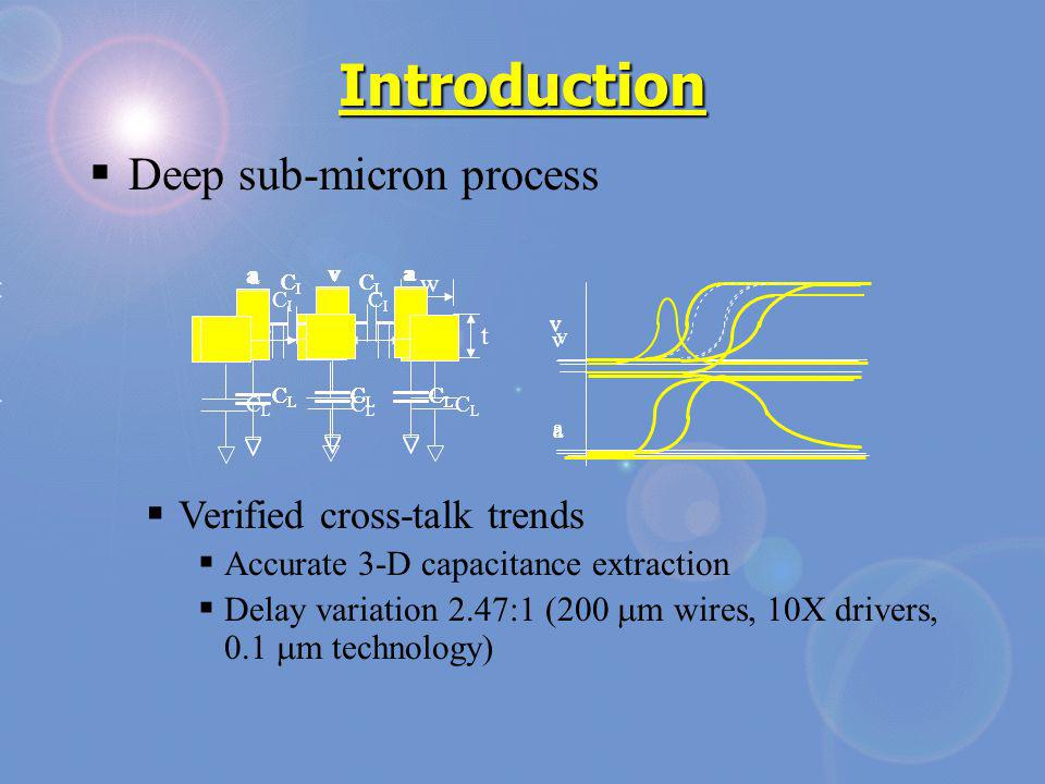 Introduction Verified cross-talk trends Accurate 3-D capacitance extraction Delay variation 2.47:1 (200 m wires, 10X drivers, 0.1 m technology) Deep s