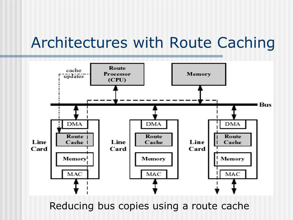 Architectures with Route Caching Reducing bus copies using a route cache