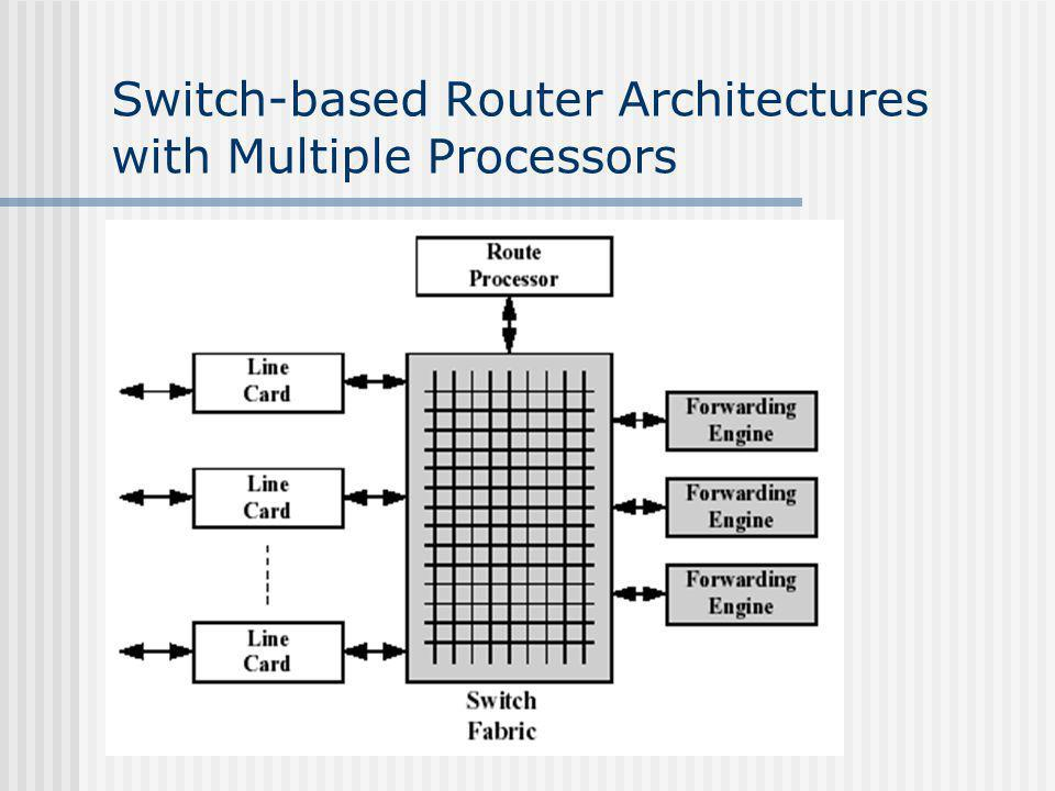 Switch-based Router Architectures with Multiple Processors