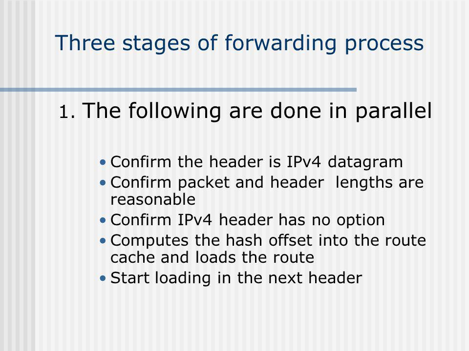 Three stages of forwarding process 1.