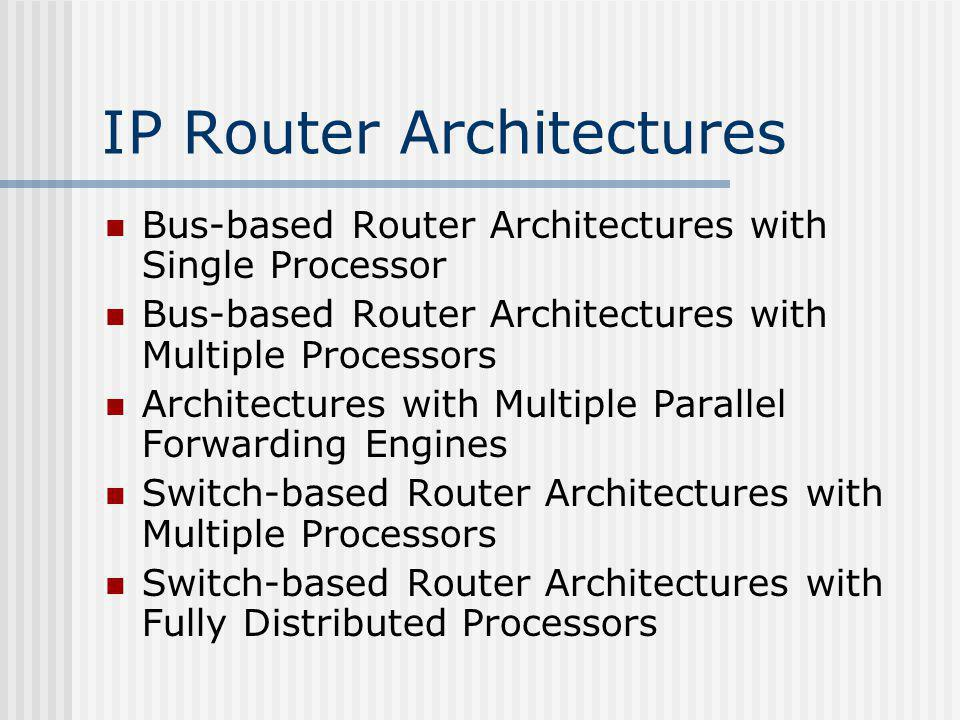 Bus-based Router Architectures with Single Processor Traditional bus-based router architecture