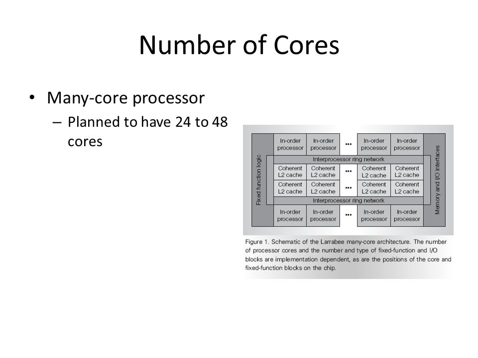 Number of Cores Many-core processor – Planned to have 24 to 48 cores