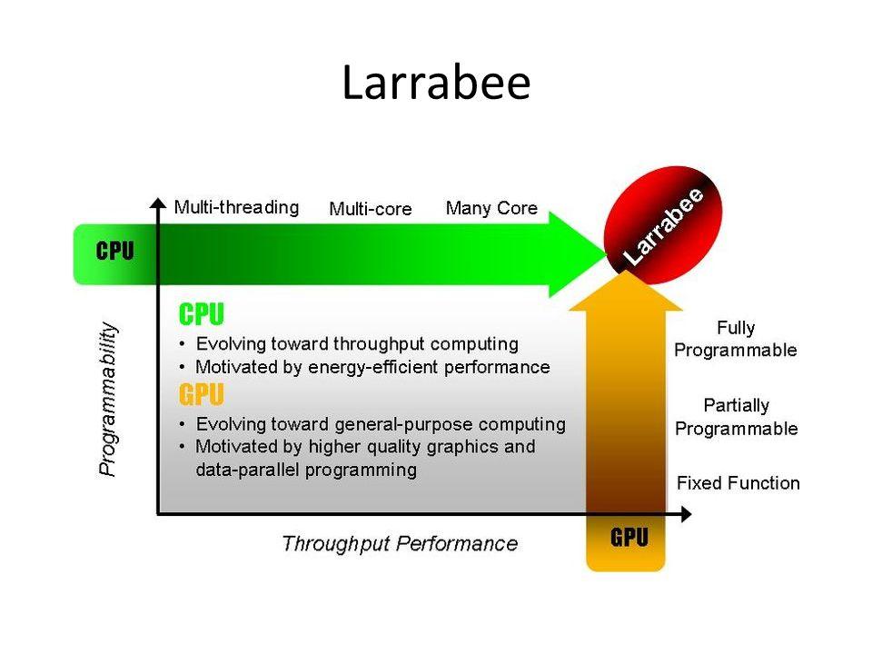 Larrabee