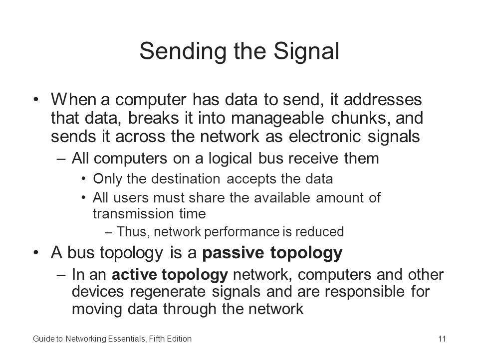 Guide to Networking Essentials, Fifth Edition11 Sending the Signal When a computer has data to send, it addresses that data, breaks it into manageable
