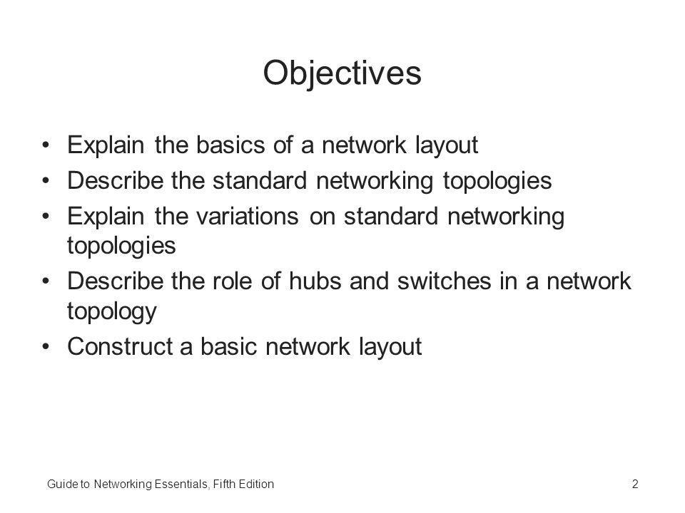 Guide to Networking Essentials, Fifth Edition2 Objectives Explain the basics of a network layout Describe the standard networking topologies Explain t