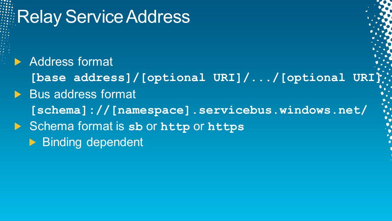 Relay Service Address Address format [base address]/[optional URI]/.../[optional URI] Bus address format [schema]://[namespace].servicebus.windows.net
