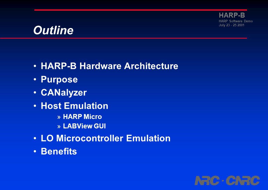 HARP-B HARP Software Demo July 23 - 25 2001 CAN Node Emulator Using the Vector CAN-Tech CANalyzer Raj Atwal CAN Node Emulator