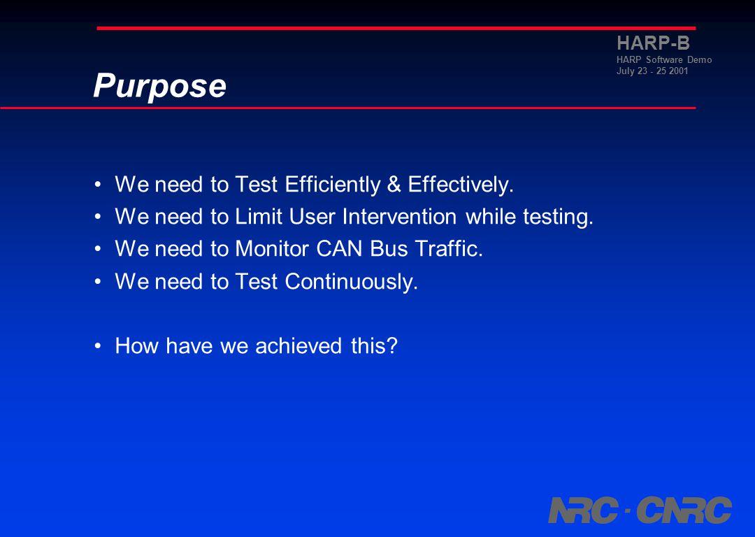 HARP-B HARP Software Demo July 23 - 25 2001 HARP-B Hardware Architecture