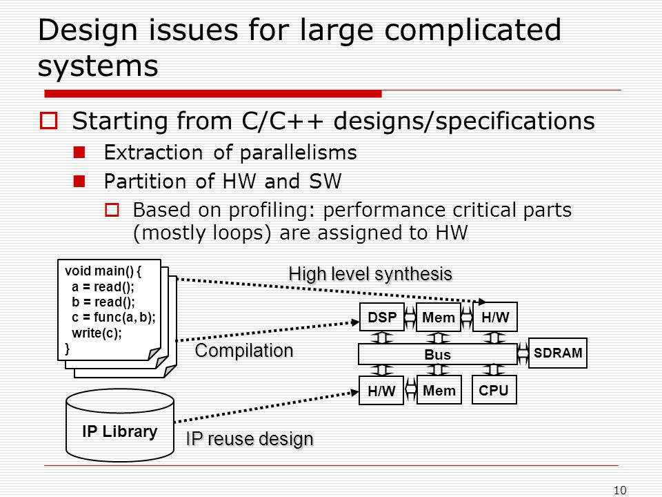 10 Starting from C/C++ designs/specifications Extraction of parallelisms Partition of HW and SW Based on profiling: performance critical parts (mostly loops) are assigned to HW Design issues for large complicated systems void main() { a = read(); b = read(); c = func(a, b); write(c); } IP Library SDRAM CPU H/W DSP Bus Mem H/W IP reuse design Compilation High level synthesis