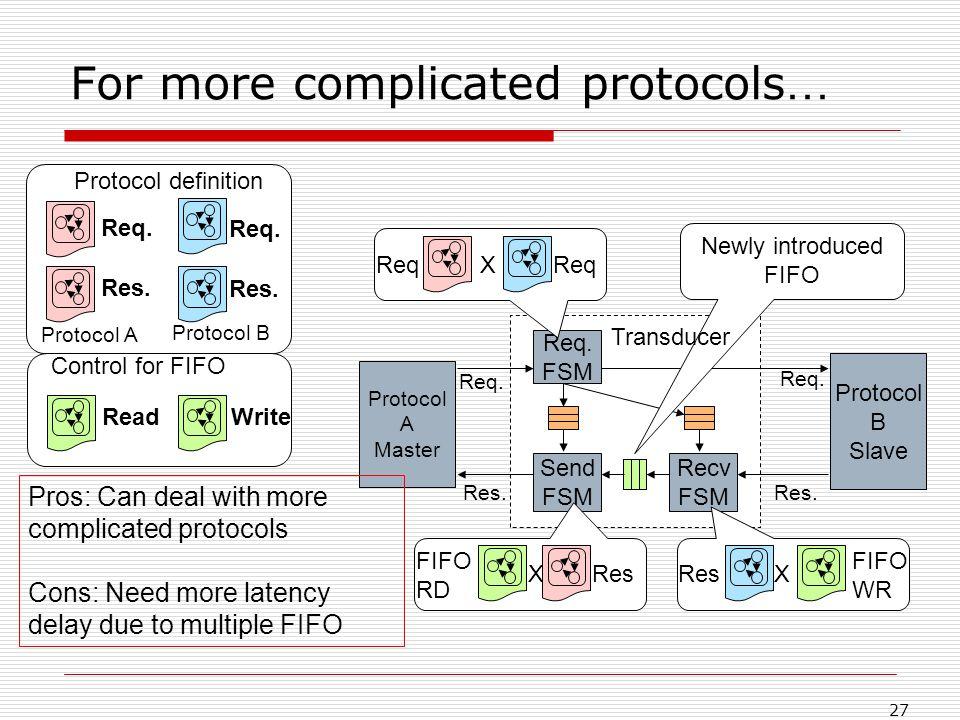 27 For more complicated protocols … Protocol definition Protocol A Protocol B Req.
