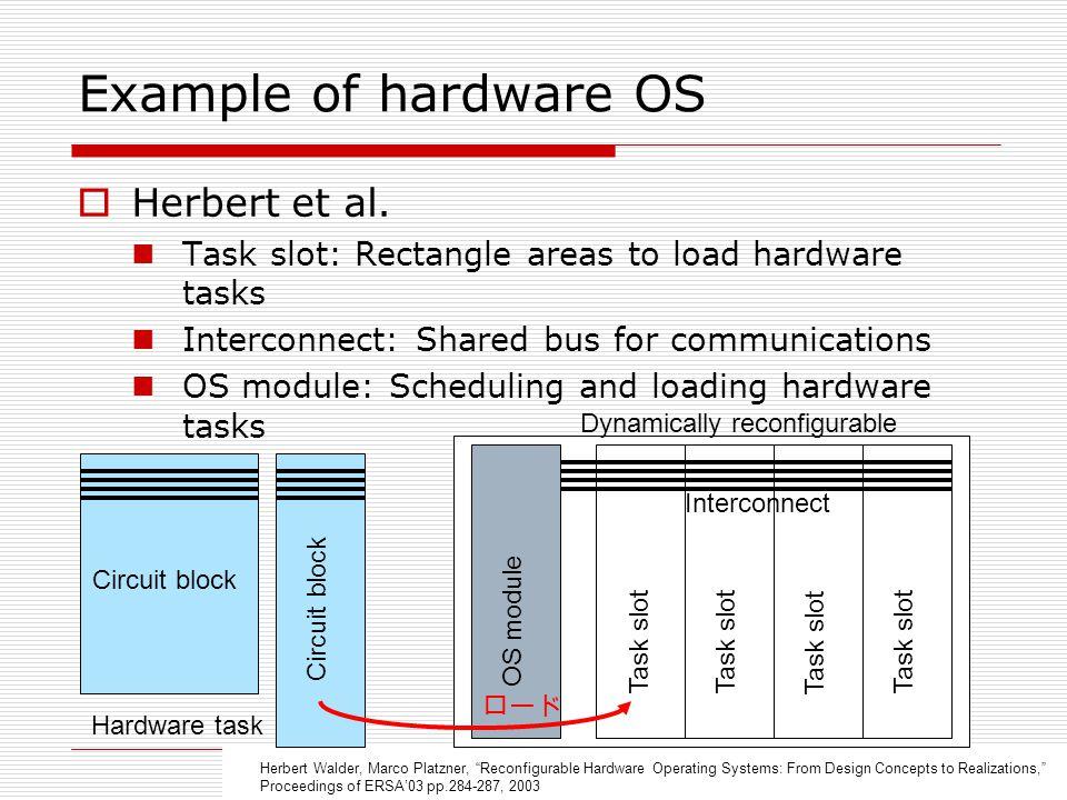 42 Example of hardware OS Herbert et al.