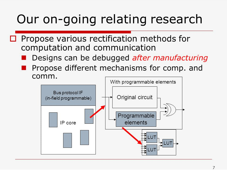 7 Propose various rectification methods for computation and communication Designs can be debugged after manufacturing Propose different mechanisms for comp.