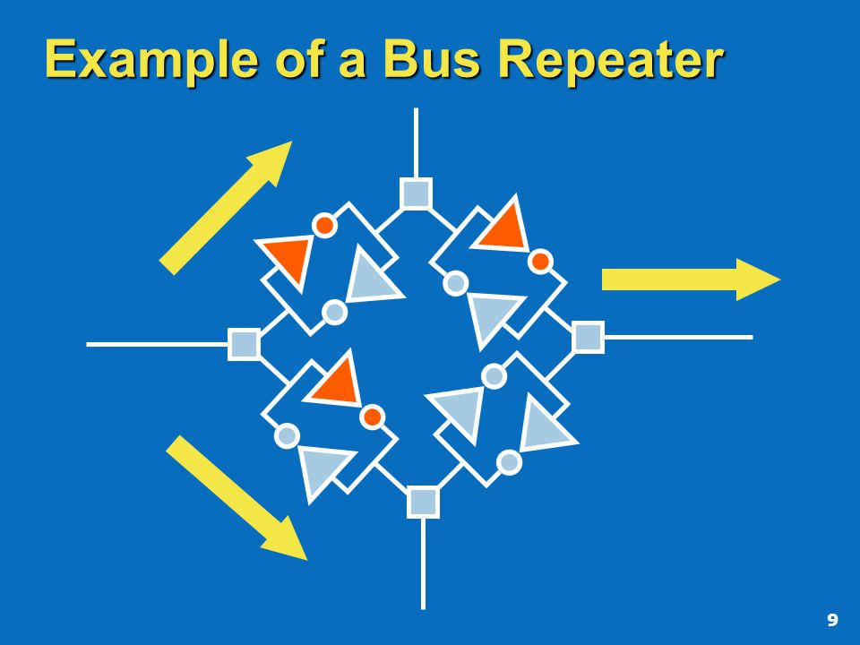 9 Example of a Bus Repeater