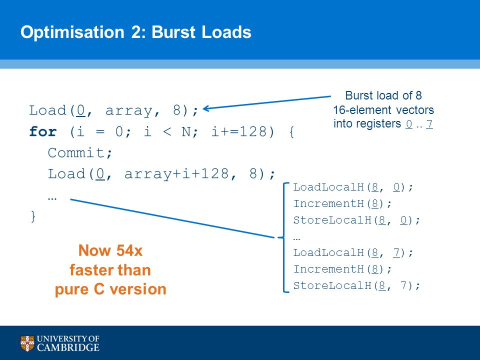 Optimisation 2: Burst Loads Load(0, array, 8); for (i = 0; i < N; i+=128) { Commit; Load(0, array+i+128, 8); … } LoadLocalH(8, 0); IncrementH(8); StoreLocalH(8, 0); … LoadLocalH(8, 7); IncrementH(8); StoreLocalH(8, 7); Burst load of 8 16-element vectors into registers 0..