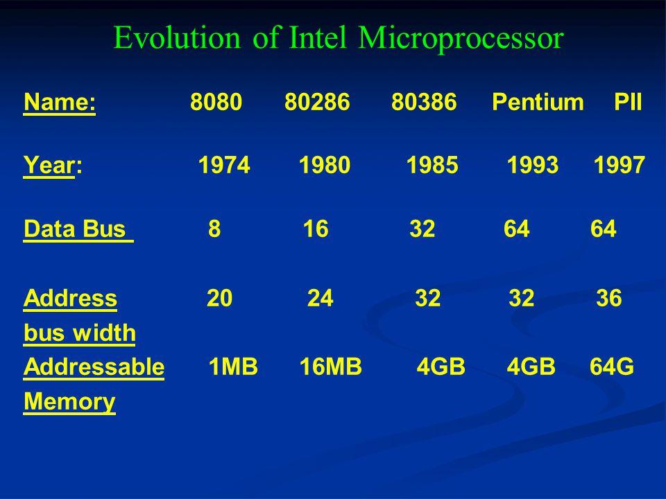 Evolution of Intel Microprocessor Name: 8080 80286 80386 Pentium PII Year: 1974 1980 1985 1993 1997 Data Bus 8 16 32 64 64 Address 20 24 32 32 36 bus