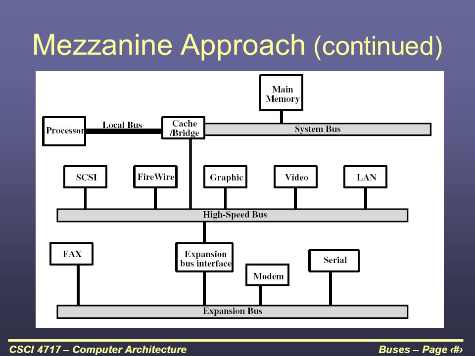 Buses – Page 17CSCI 4717 – Computer Architecture Mezzanine Approach (continued)