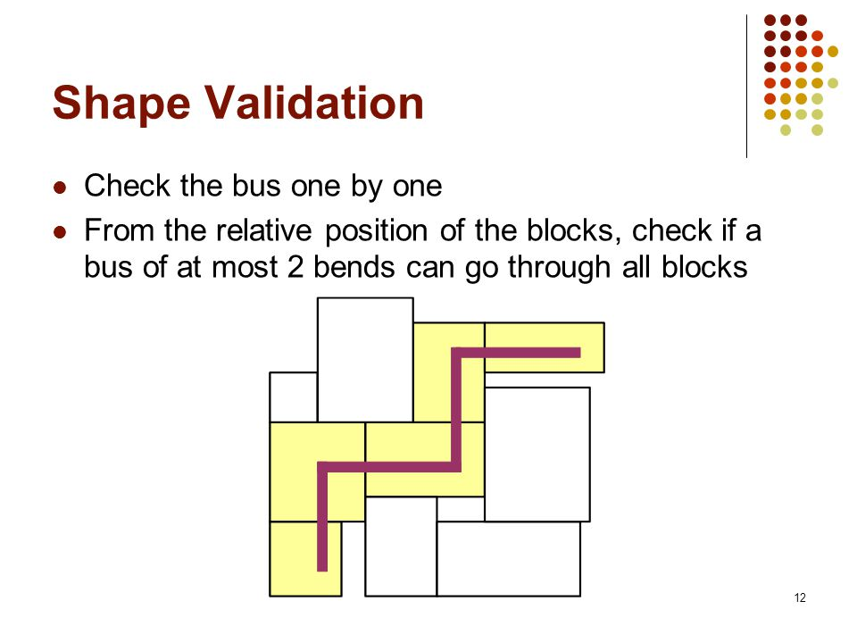12 Shape Validation Check the bus one by one From the relative position of the blocks, check if a bus of at most 2 bends can go through all blocks