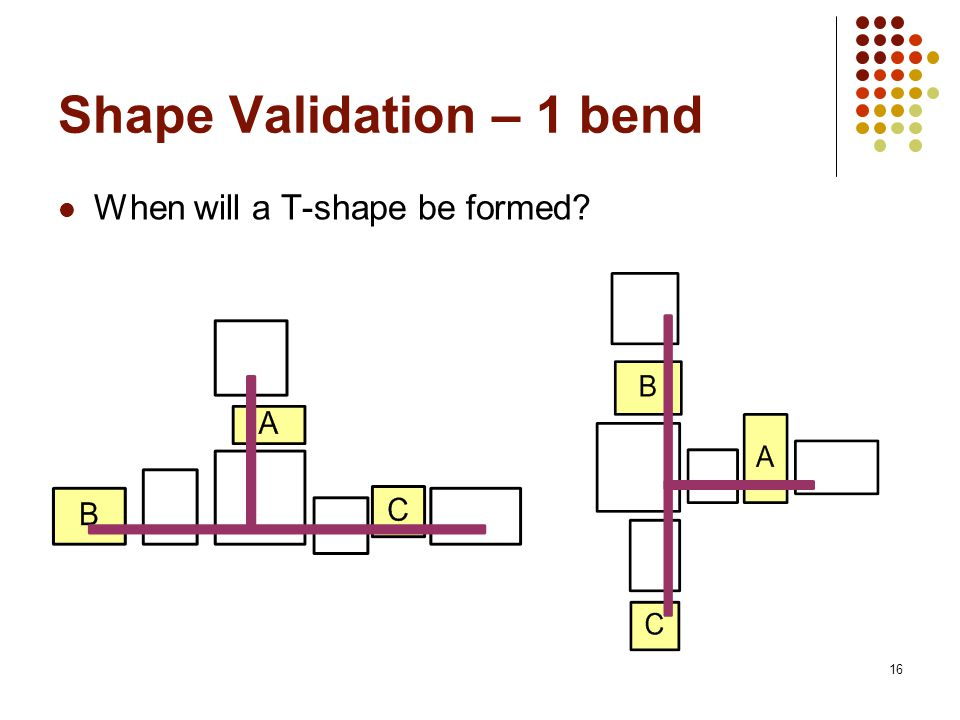 16 Shape Validation – 1 bend When will a T-shape be formed