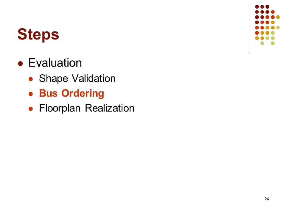 24 Steps Evaluation Shape Validation Bus Ordering Floorplan Realization