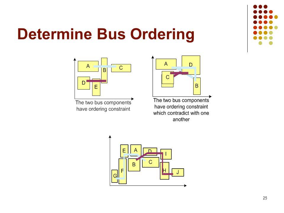 25 Determine Bus Ordering
