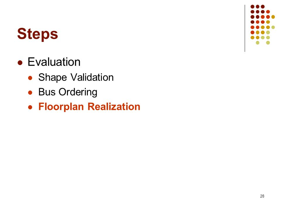 28 Steps Evaluation Shape Validation Bus Ordering Floorplan Realization
