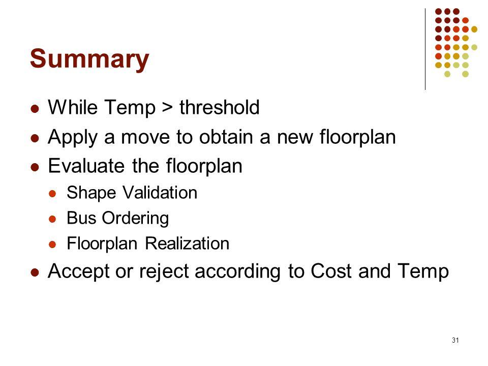 31 Summary While Temp > threshold Apply a move to obtain a new floorplan Evaluate the floorplan Shape Validation Bus Ordering Floorplan Realization Ac