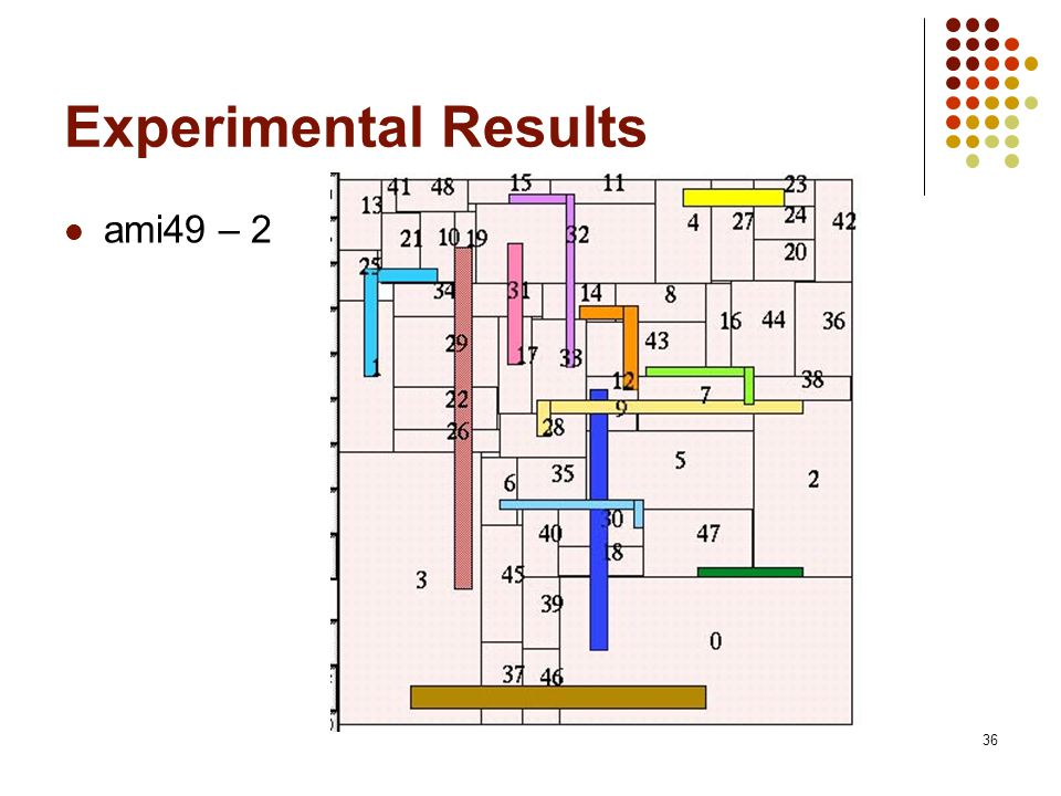 36 Experimental Results ami49 – 2