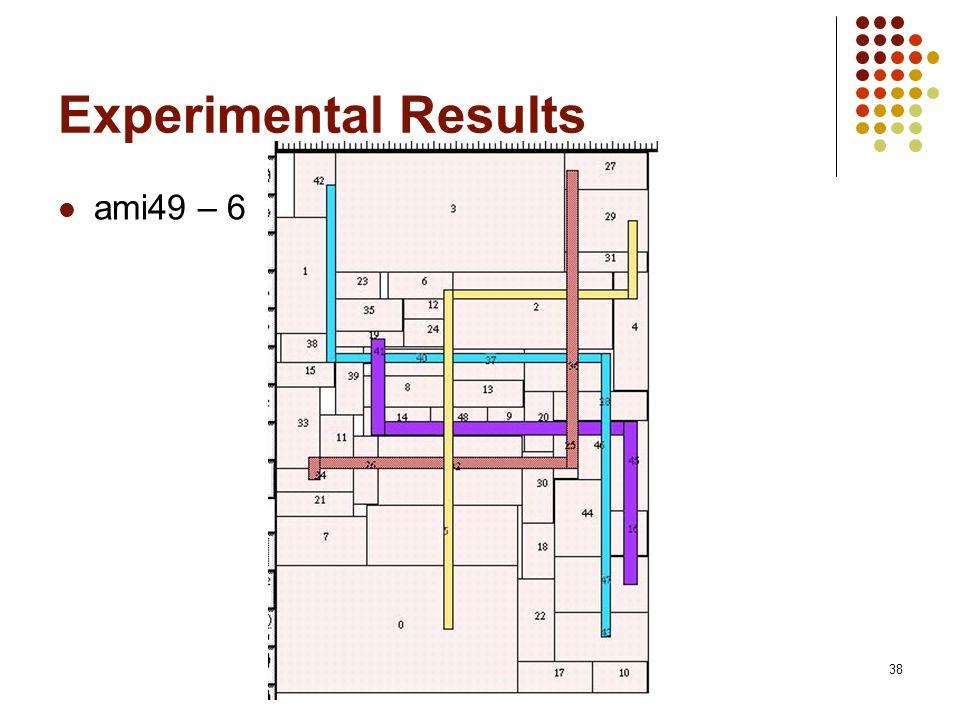 38 Experimental Results ami49 – 6
