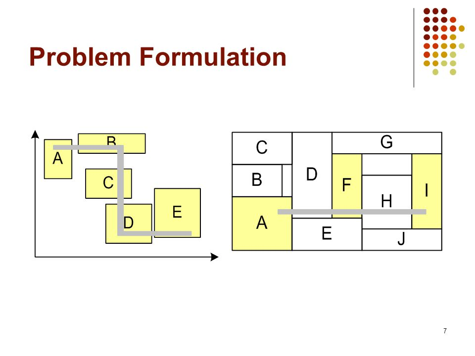 7 Problem Formulation
