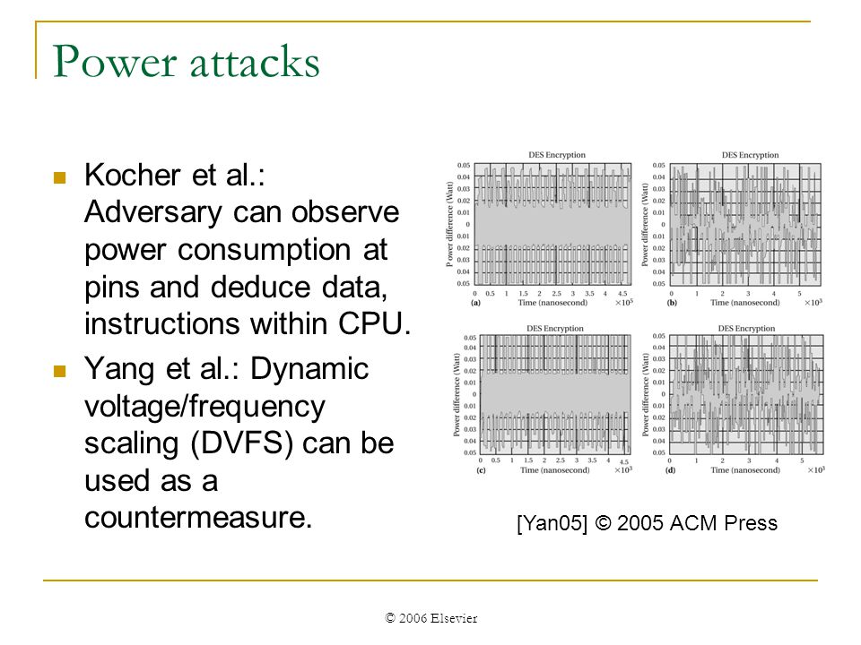 © 2006 Elsevier Power attacks Kocher et al.: Adversary can observe power consumption at pins and deduce data, instructions within CPU.