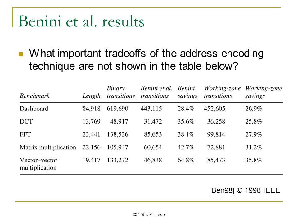 © 2006 Elsevier Program instrumentation Example: dinero.