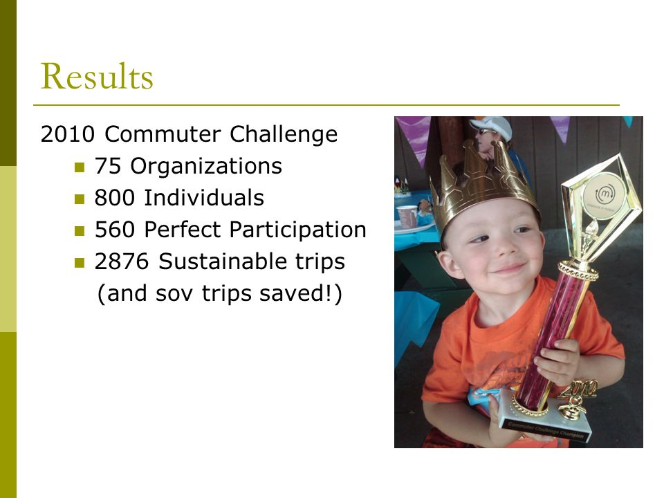 Results 2010 Commuter Challenge 75 Organizations 800 Individuals 560 Perfect Participation 2876 Sustainable trips (and sov trips saved!)
