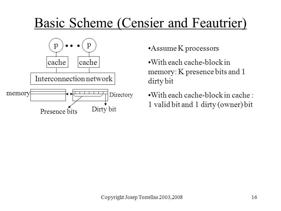 Copyright Josep Torrellas 2003,200816 Basic Scheme (Censier and Feautrier) p p Interconnection network cache Directory Dirty bit Presence bits memory Assume K processors With each cache-block in memory: K presence bits and 1 dirty bit With each cache-block in cache : 1 valid bit and 1 dirty (owner) bit