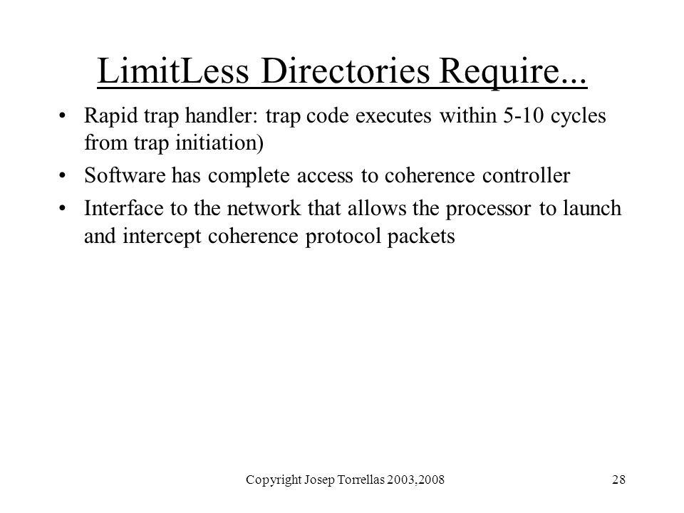 Copyright Josep Torrellas 2003,200828 LimitLess Directories Require...