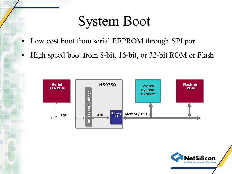 System Boot Low cost boot from serial EEPROM through SPI port High speed boot from 8-bit, 16-bit, or 32-bit ROM or Flash NS9750 Memory CTL External System Memory Flash or ROM Memory Bus BBUS to AHB Bridge AHB Serial EEPROM SPI