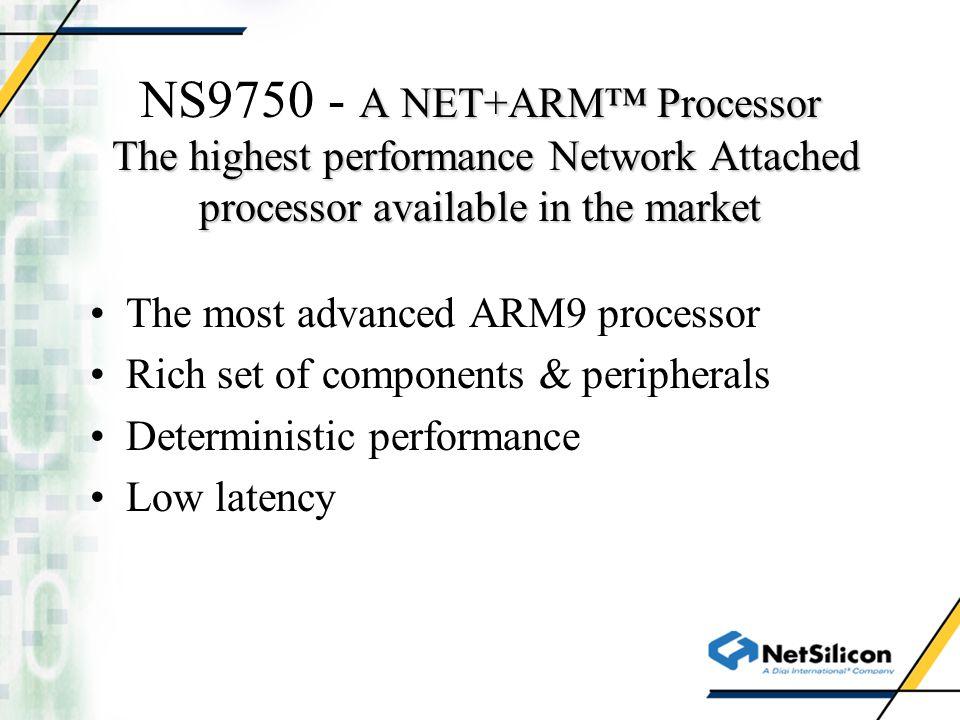 Mercury System Performance Memory System (SDRAM) Performance –Worstcase Data Bandwidth: 200 Mbytes/sec.